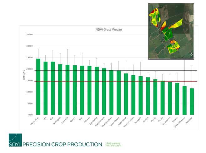 تصاویر ماهواره ای در کشاورزی